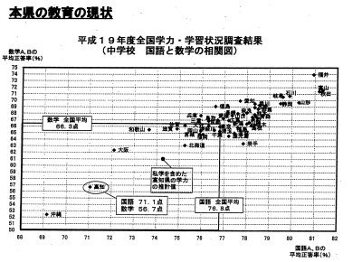 Kouchikyouiku1