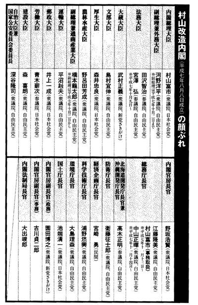 Murayamanaikakukakuryou