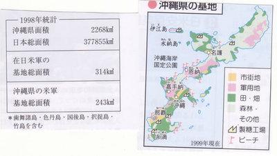 Okinawabeigunkiti