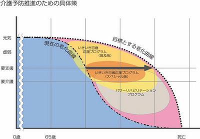 kaigoyobou01
