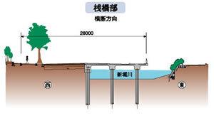 Kendourokeikaku1