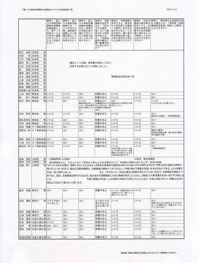 Kengikaitou32301