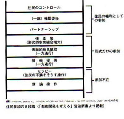 Siminsanka5ehashigodan_1