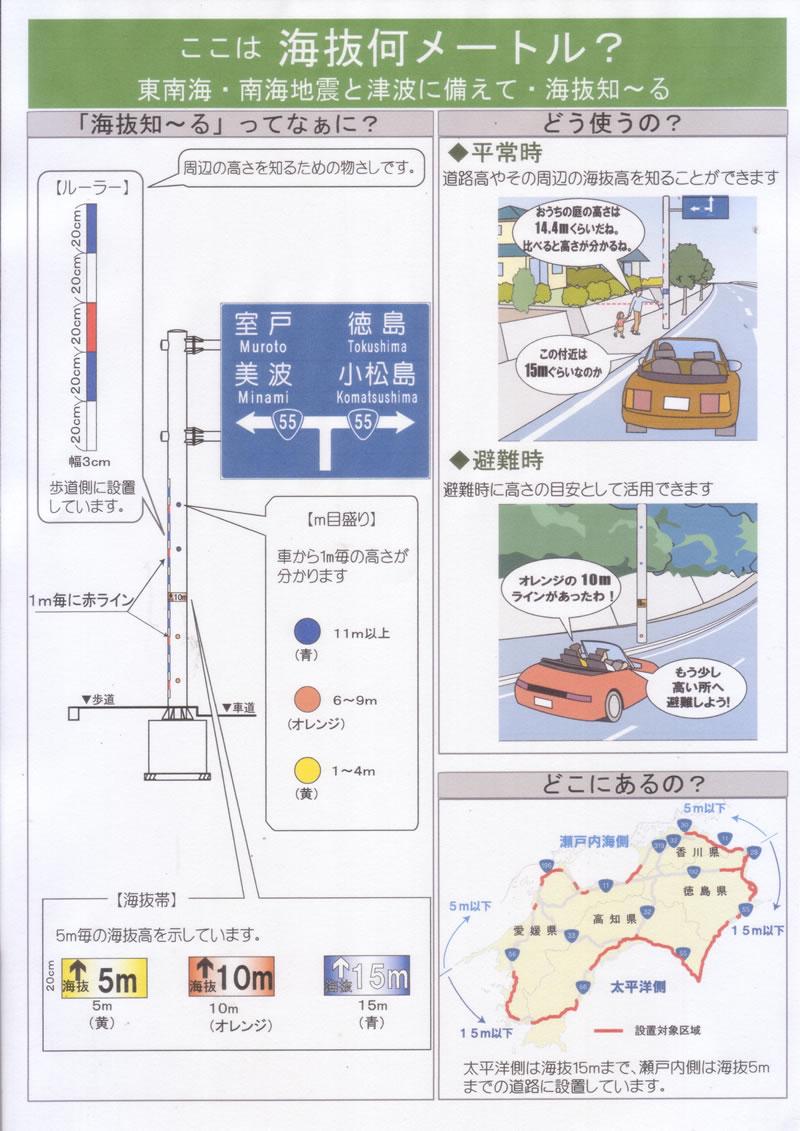 Kaibatushirukokudou