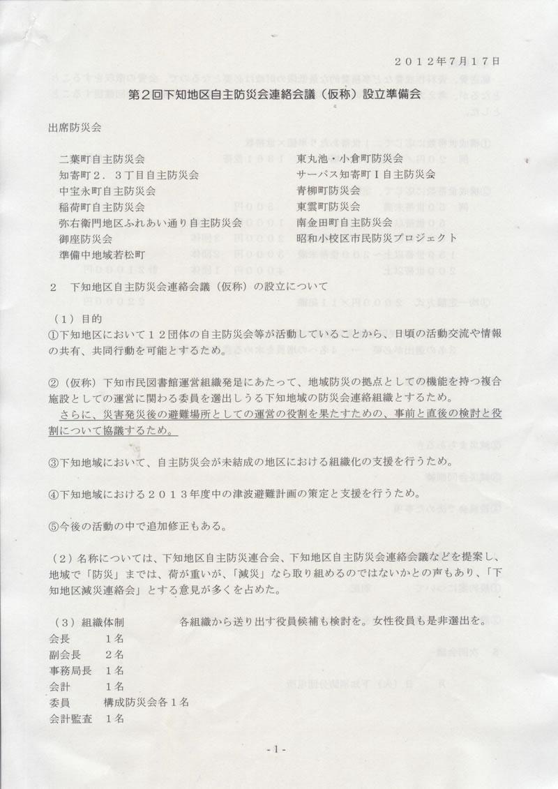 Shimoizi7171