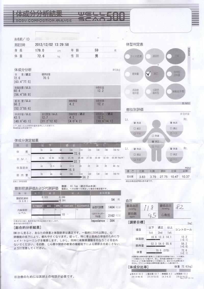 Kenishisokutei122